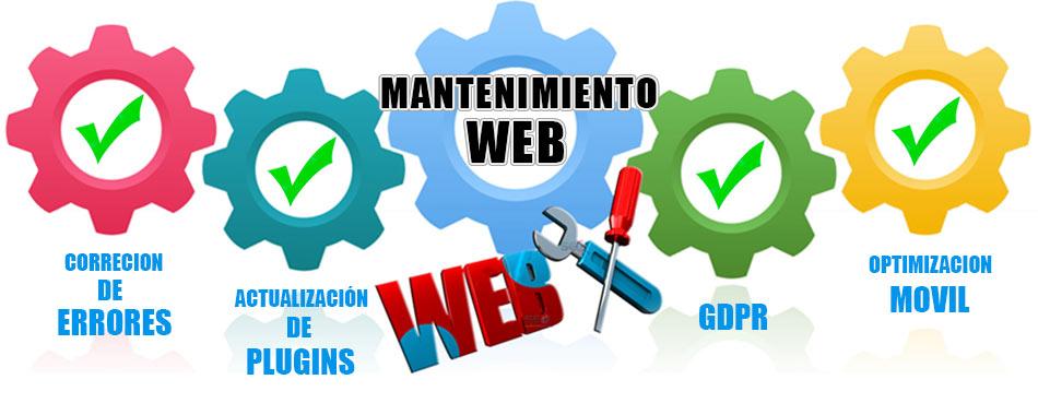 Mantenimiento página web o ecommerce. Contratar al mejor precio.